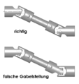 Cardan-joint intermediate-shaft z-arrangement gablefailure de.png