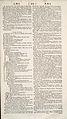 Cyclopaedia, Chambers - Volume 1 - 0141.jpg