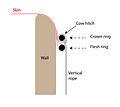 Djembe skin mounting system.jpg