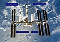 EXPOSE location on the ISS.jpg