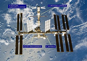 EXPOSE - Location of the astrobiology EXPOSE-E and EXPOSE-R facilities on the International Space Station
