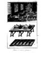 Encyclopedie volume 3-313.png