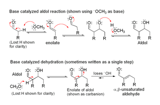 Aldol condensation - Enolate mechanism