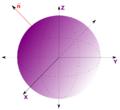 Esfera divergencia.png