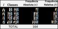 Exemplo de distribuição de frequência.png