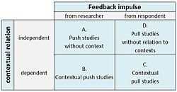educational research case study method