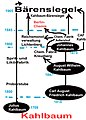 Firmenskizze von Kahlbaum zu Bärensiegel.jpg