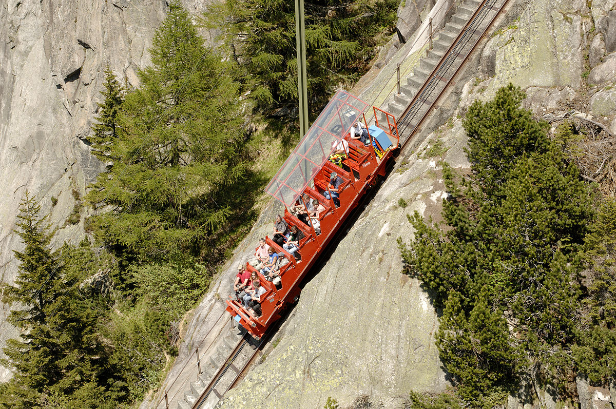 Steepest Incline Car Can Drive