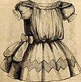Godey's lady's book (1840) (14583088490).jpg