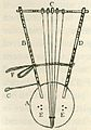 Guitar of the Shageea (1835). 1504554.jpg