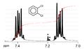 H-NMR 1,2-dichlorobenzene.png