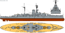 coloured diagram showing the ship's paint scheme
