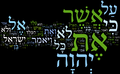 "Hebrew Bible Word Distribution - שכיחות מלים בתנ""ך.png"