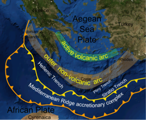 Hellenic arc - Map of the Hellenic arc showing the main tectonic elements