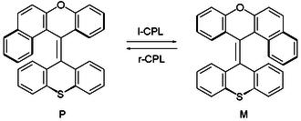 Molecular switch - Hindered Alkene Molecular Switch