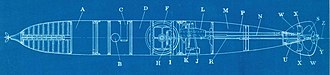Howell torpedo - Howell torpedo's general longitudinal section from US Navy manual, 1896