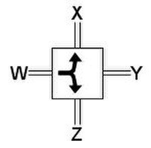 Hybrid coil - W and Y, X and Z are conjugate pairs