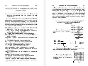 Willard C. Brinton - First article of the Joint Committee on Standards for Graphic Presentation, 1915