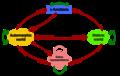 LMFDB Universe diagram.png