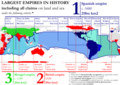 Largest empires in history including claims.png