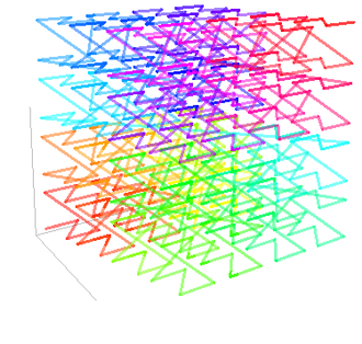Z-order curve - Z-order curve iterations extended to three dimensions.