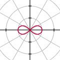 Lemniscate r=sqrt(cos(2theta)).PNG