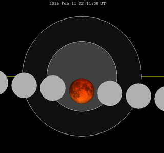 Lunar eclipse chart close-2036Feb11.png
