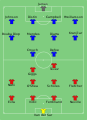 Man Utd vs Portsmouth 2008-08-10.svg