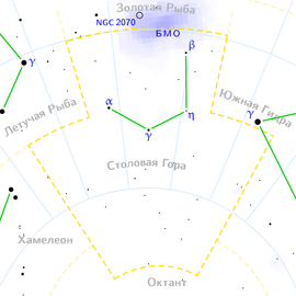 Mensa constellation map ru lite.png
