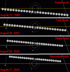 Metonic lunar eclipses 1988-2045.png