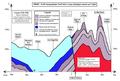 Miers profil topographique geologique V1.png