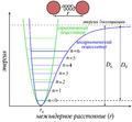 Morse-potential ru.png