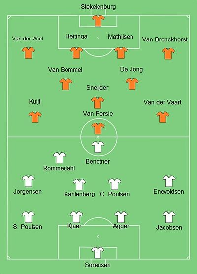 wereldkampioenschap voetbal 2010 groep e nederland