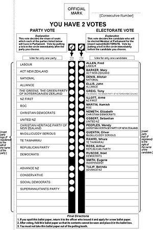 Electoral system of New Zealand - A sample MMP ballot paper