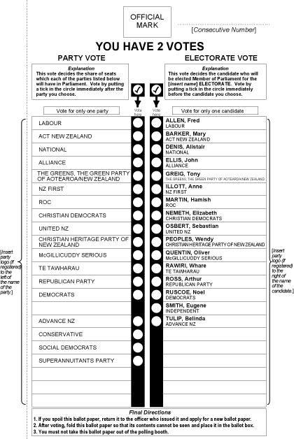New Zealand MMP voting paper
