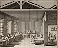Nicolas-Christiern Milly 1771 L'art de la porcelain illustration.jpg