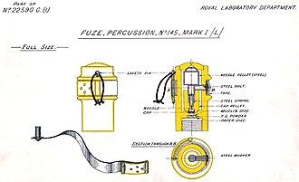 Stokes mortar - Image: No 145Mk I Percussion Fuze Diagram