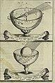 Oculus artificialis teledioptricus, sive, Telescopium - ex abditis rerum naturalium and artificialium principiis protractum novâ methodo, eâque solidâ explicatum ac comprimis è triplici fundamento (14595392389).jpg