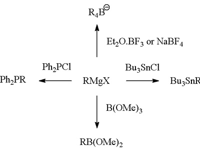Reactions of Grignard reagents with non carbon electrophiles
