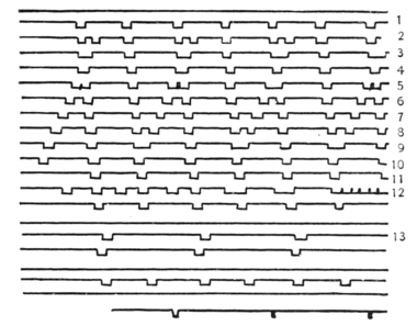 PSM V56 D0229 Section from the paper band of a chronograph cylinder.png