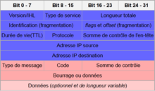 Paquet ICMP.PNG