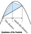 Parabola-and-inscribed triangle text.png