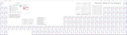 Jh, Periodic Table, Condensed, Wide, Has E Fill Order, Annotated