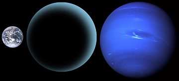 Size comparison of Earth, hypothetical Planet Nine and Neptune