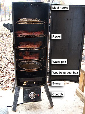 Image of a propane smoker in use. Diagrams the...