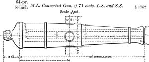 RML 64 pounder 71 cwt gun - Diagram showing gun barrel dimensions