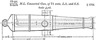 RML 64 pounder 71 cwt gun - Diagram showing gun barrel dimensions