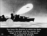 Radar and Electronic Warfare 1939-1945 A29185.jpg