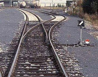 Railroad switch - A right-hand railroad switch with point indicator pointing to right