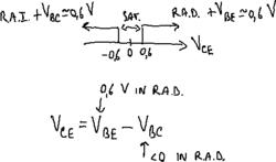 Regioni transistore BJT ad emettitore comune.png